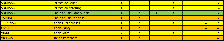 Liste des communes lacs et plans d'eau2-3