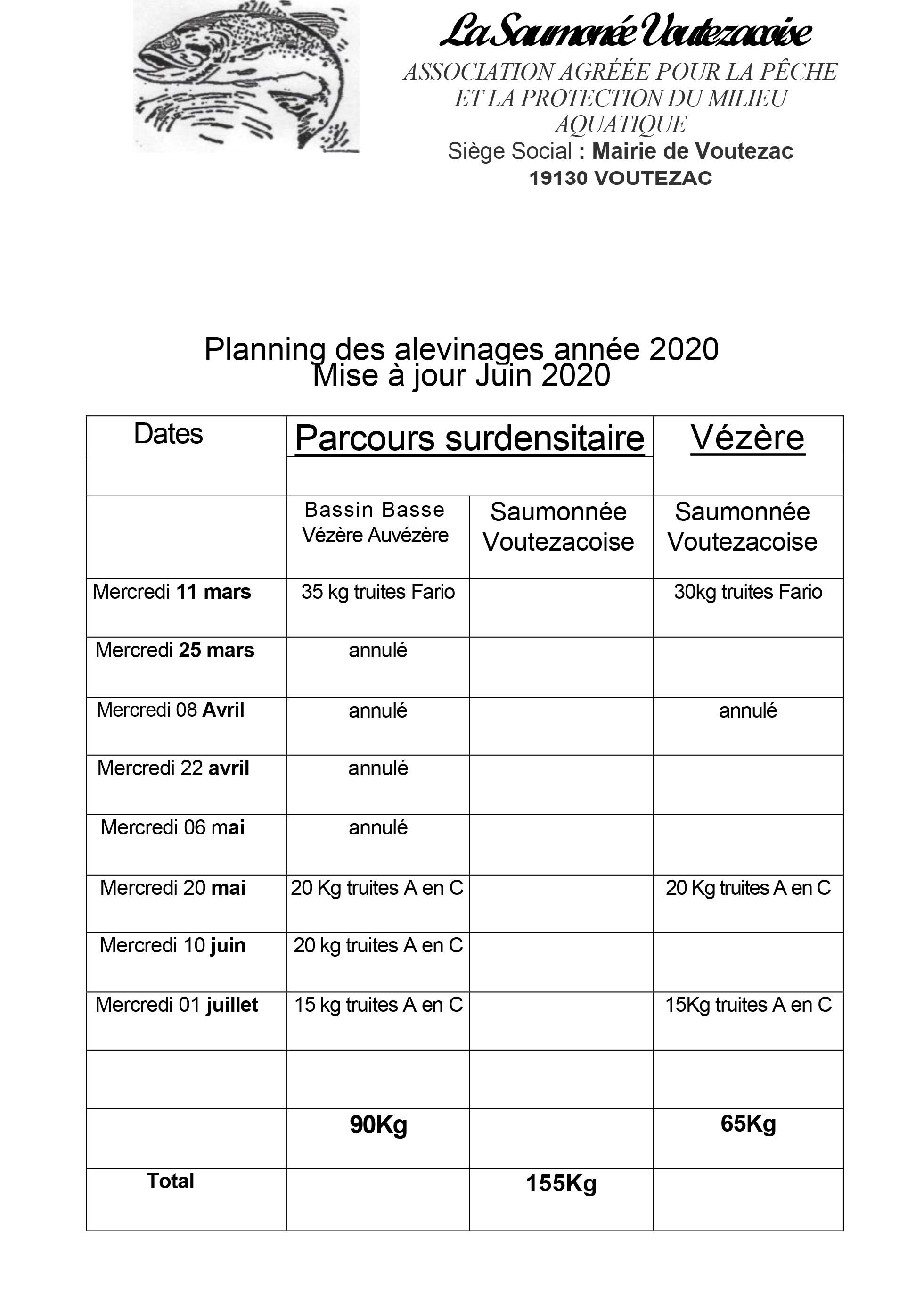 alevinages 2020 Voutezac mise à jour juin